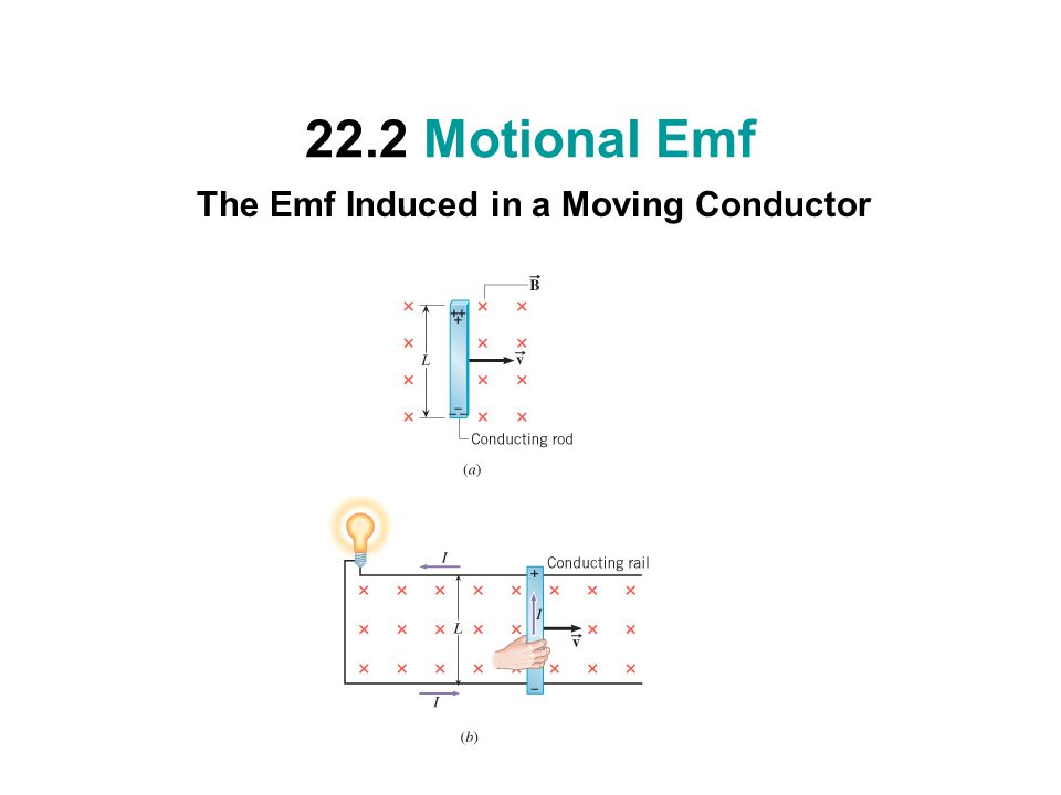 22.2 Motional Emf The Emf Induced in a Moving Conductor
