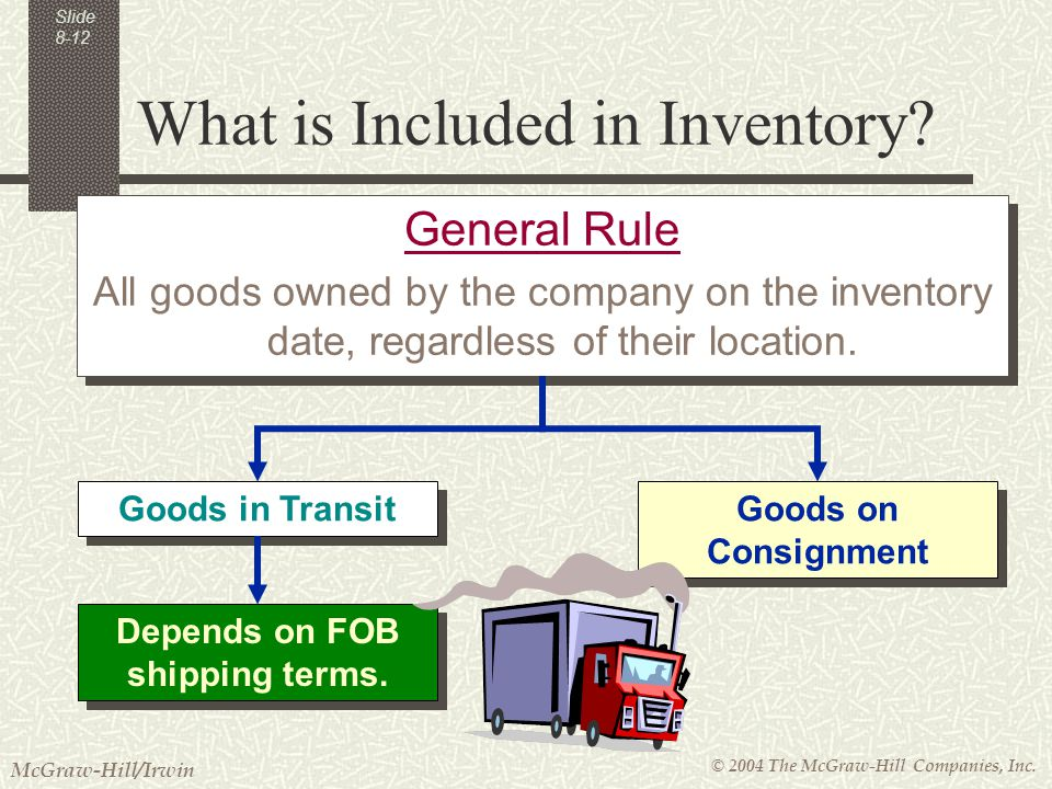 © 2004 The McGraw-Hill Companies, Inc. McGraw-Hill/Irwin Slide 8-12 What is Included in Inventory.