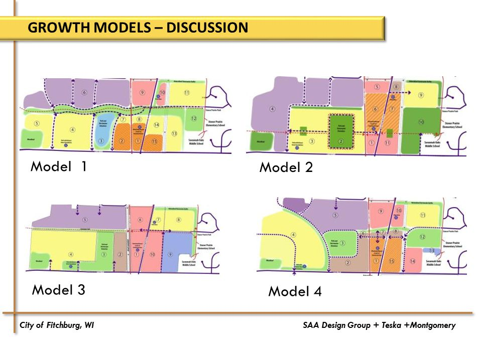 City of Fitchburg, WISAA Design Group + Teska +Montgomery GROWTH MODELS – DISCUSSION Model 4 Model 3 Model 1 Model 2