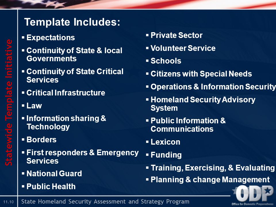 State Homeland Security Assessment and Strategy Program Statewide Template Initiative  Expectations  Continuity of State & local Governments  Continuity of State Critical Services  Critical Infrastructure  Law  Information sharing & Technology  Borders  First responders & Emergency Services  National Guard  Public Health Template Includes:  Private Sector  Volunteer Service  Schools  Citizens with Special Needs  Operations & Information Security  Homeland Security Advisory System  Public Information & Communications  Lexicon  Funding  Training, Exercising, & Evaluating  Planning & change Management