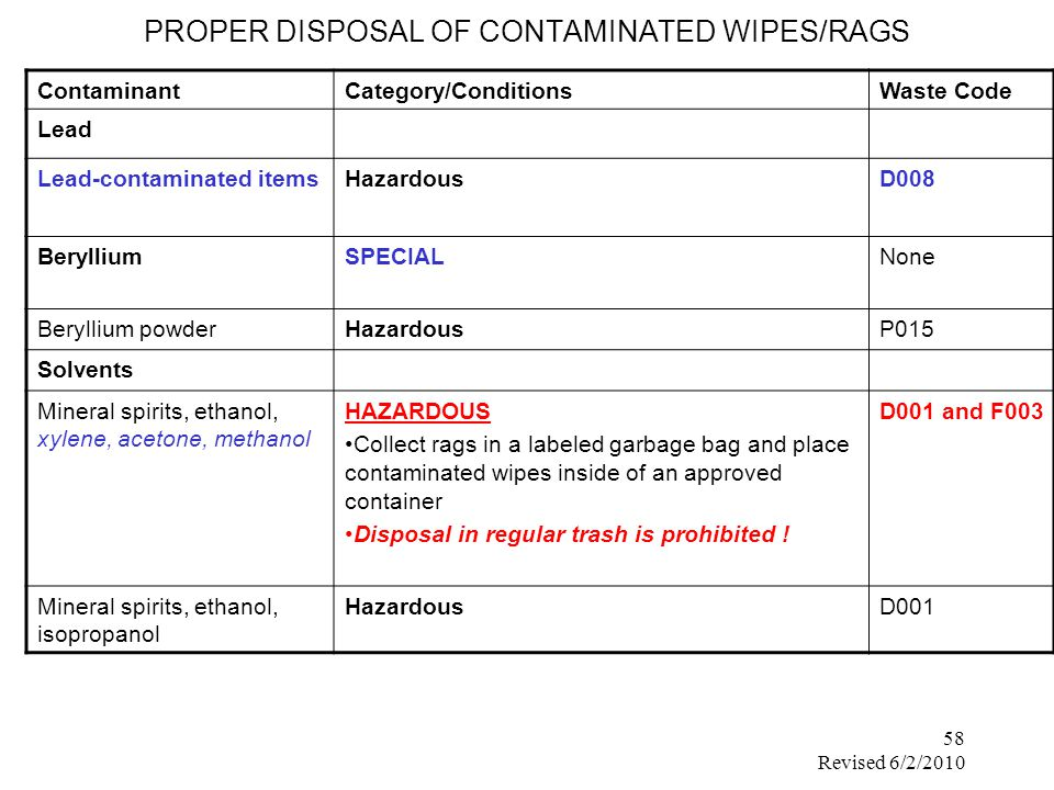 58 Revised 6/2/2010 PROPER DISPOSAL OF CONTAMINATED WIPES/RAGS ContaminantCategory/ConditionsWaste Code Lead Lead-contaminated itemsHazardousD008 BerylliumSPECIALNone Beryllium powderHazardousP015 Solvents Mineral spirits, ethanol, xylene, acetone, methanol HAZARDOUS Collect rags in a labeled garbage bag and place contaminated wipes inside of an approved container Disposal in regular trash is prohibited .