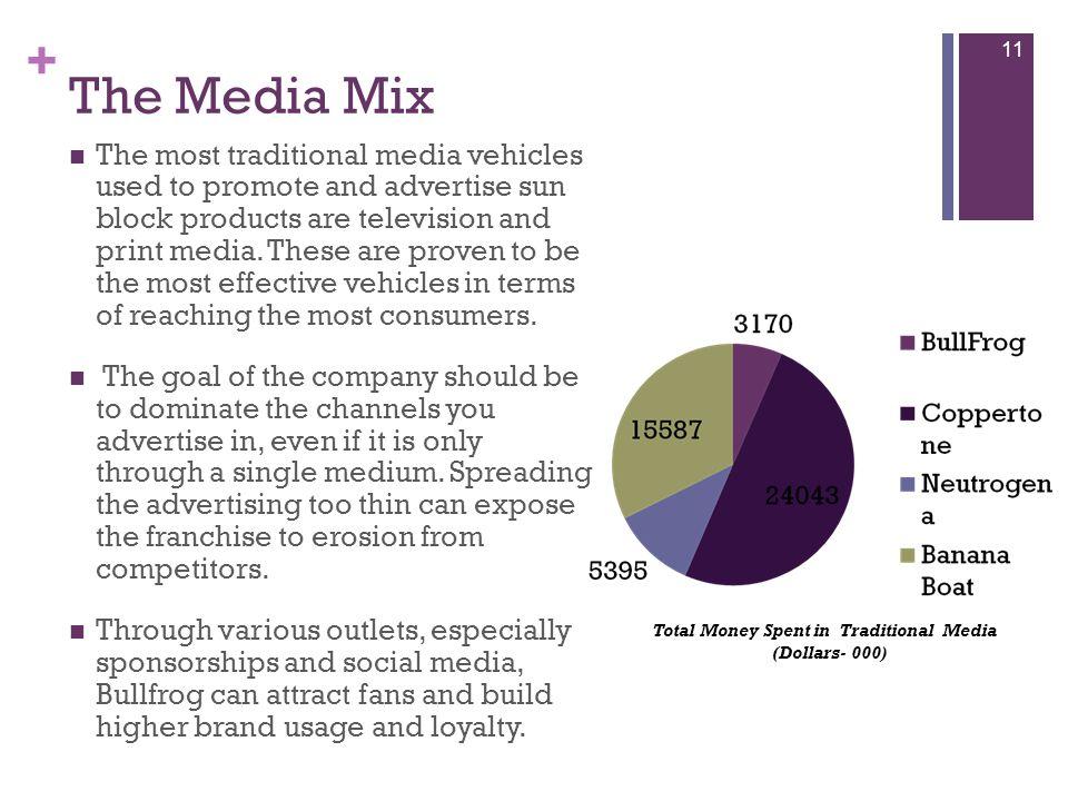 the media mix