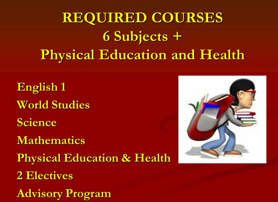 REQUIRED COURSES 6 Subjects + Physical Education and Health English 1 World Studies ScienceMathematics Physical Education & Health 2 Electives Advisory Program