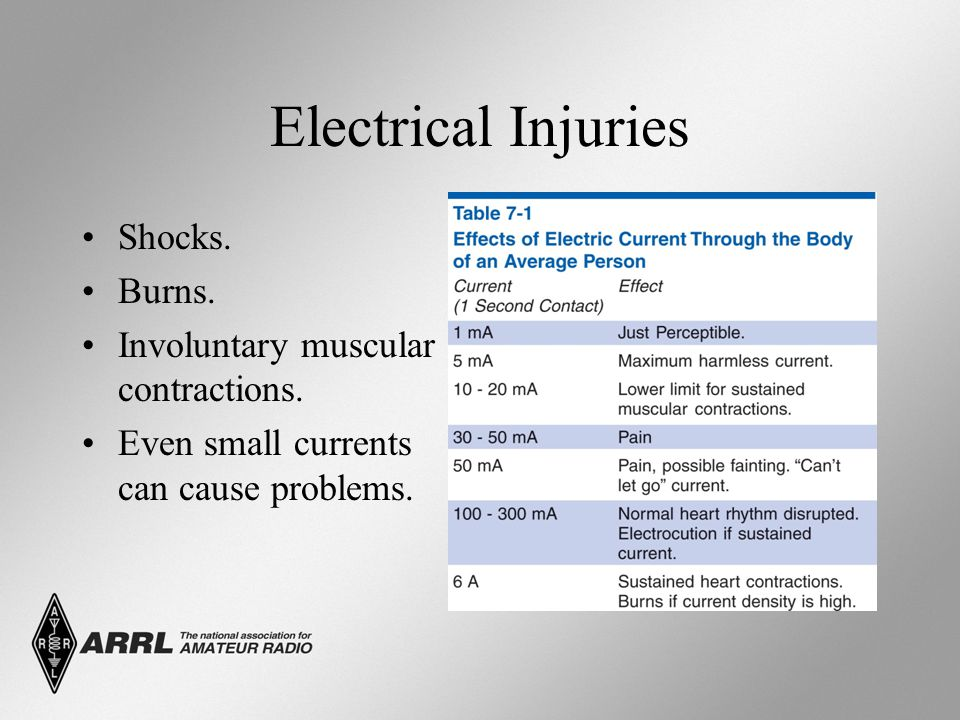 Electrical Injuries Shocks. Burns. Involuntary muscular contractions.