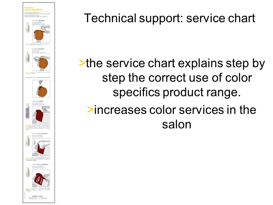 Technical support: service chart >the service chart explains step by step the correct use of color specifics product range.