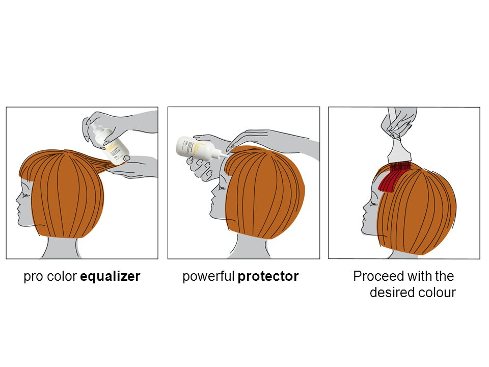 pro color equalizerpowerful protectorProceed with the desired colour