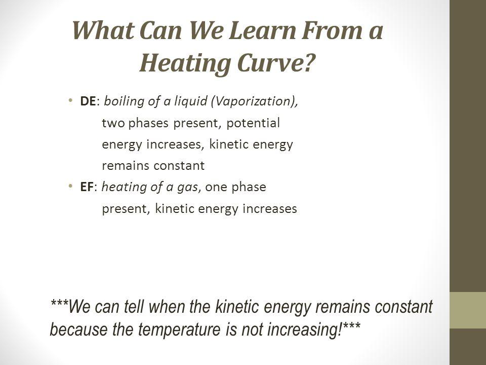 Heating Curve Worksheet. Worksheets. Reviewrevitol Free printable ...