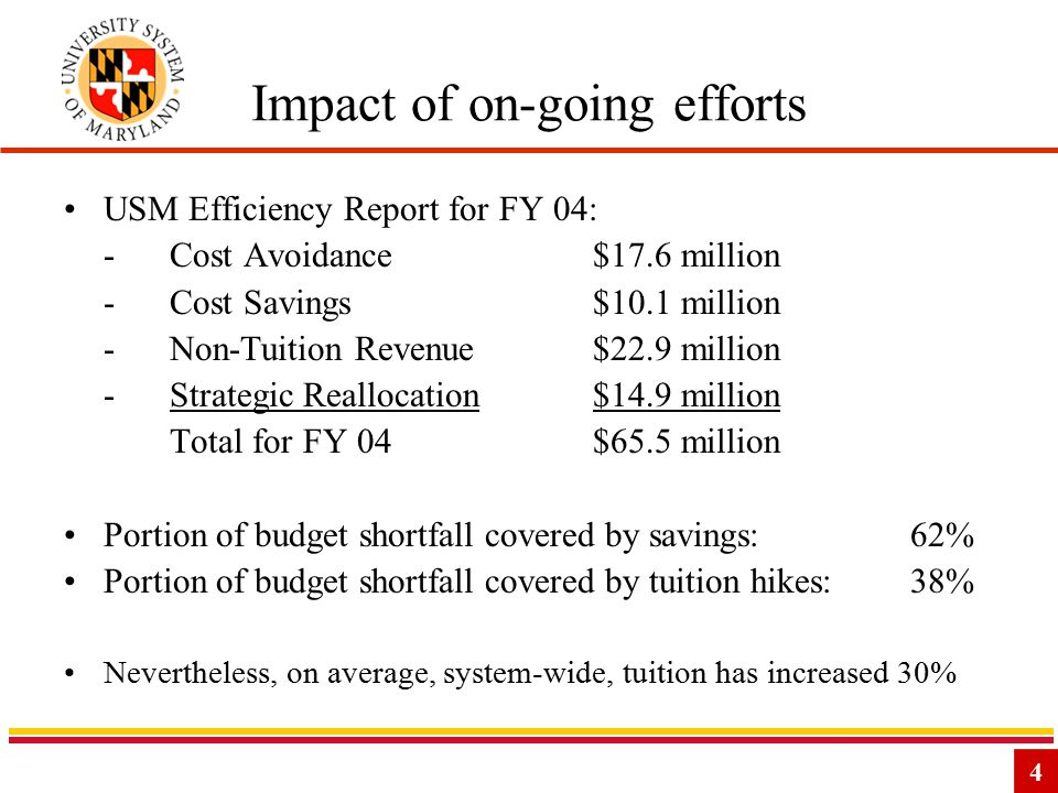 4 Impact of on-going efforts USM Efficiency Report for FY 04: -Cost Avoidance$17.6 million -Cost Savings$10.1 million -Non-Tuition Revenue$22.9 million -Strategic Reallocation$14.9 million Total for FY 04$65.5 million Portion of budget shortfall covered by savings: 62% Portion of budget shortfall covered by tuition hikes:38% Nevertheless, on average, system-wide, tuition has increased 30%
