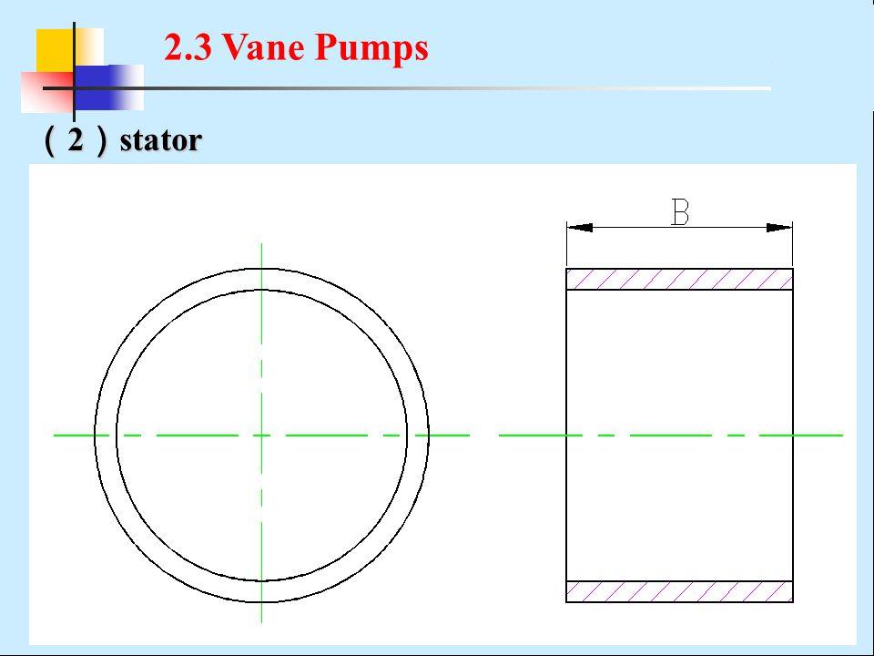( 2 ) stator 2.3 Vane Pumps