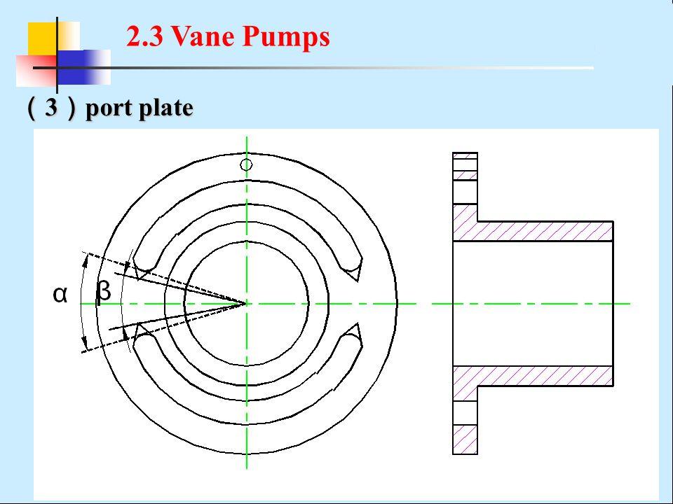 ( 3 ) port plate 2.3 Vane Pumps