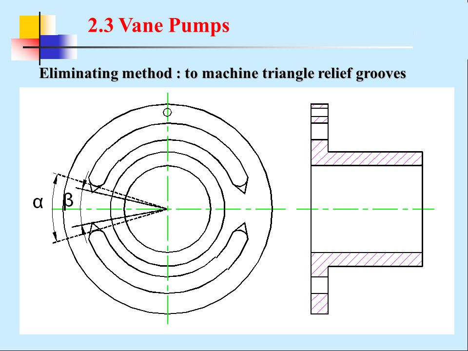 Eliminating method : to machine triangle relief grooves Eliminating method : to machine triangle relief grooves 2.3 Vane Pumps