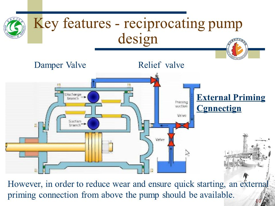 9 Key features - reciprocating pump design  Self-priming  Positive displacement pumps are self-priming as the suction and delivery are positively separated during pumping.