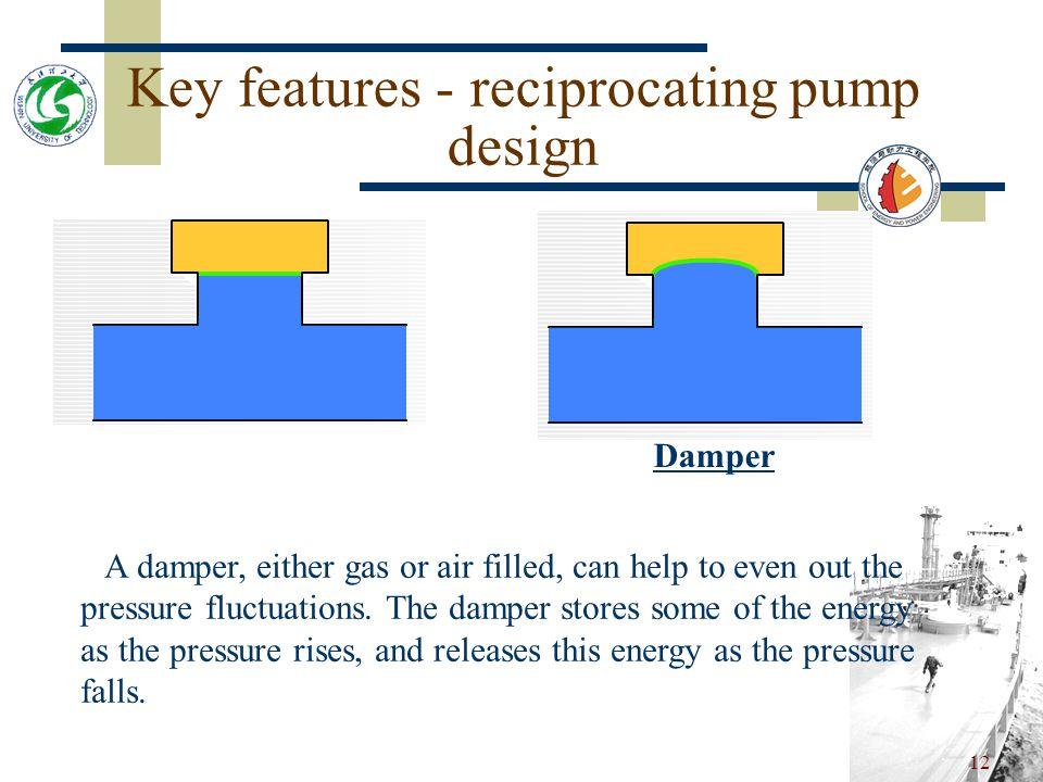 11 Key features - reciprocating pump design Damper ValveRelief valve Pressure Fluctuatigns Reciprocating pumps can produce pressure fluctuations in the discharge pipelines.