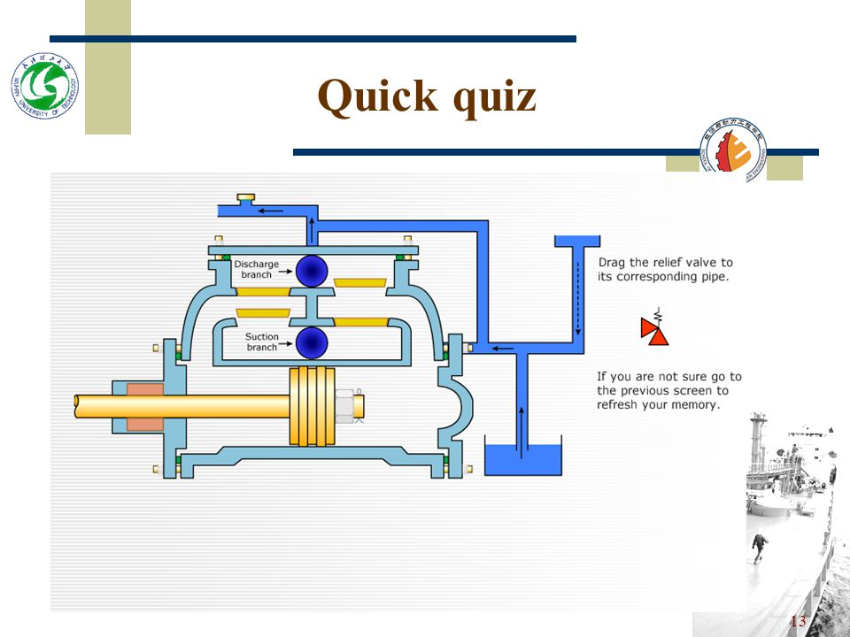 12 Key features - reciprocating pump design A damper, either gas or air filled, can help to even out the pressure fluctuations.