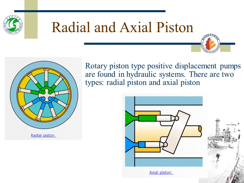 14 Rotary pumps Most positive displacement pumps in use are of the rotary type.