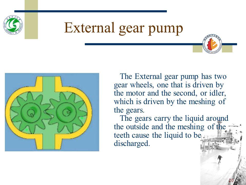 19 Internal gear pump Internal gear pumps use the same principle as the external type.
