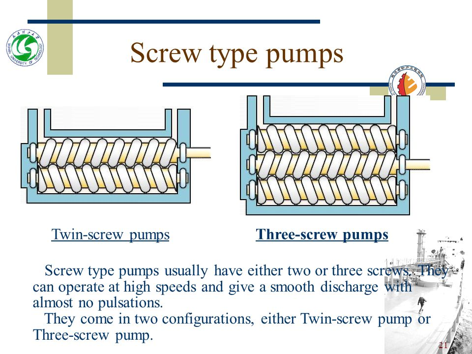 20 External gear pump The External gear pump has two gear wheels, one that is driven by the motor and the second, or idler, which is driven by the meshing of the gears.