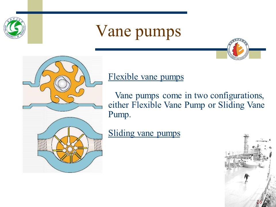 25 Quick quiz Which part of a progressive cavity pump is called a stator.