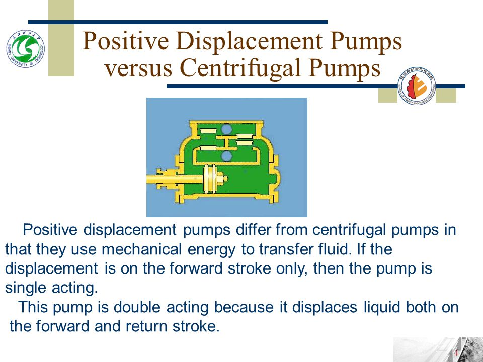 3 Rotary Reciprocating Basic design Positive displacement pumps have one of two basic designs either Reciprocating or Rotary.