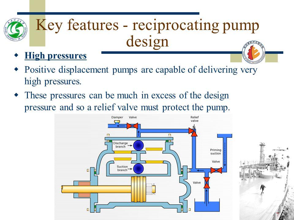 6 Key features - reciprocating pump design High pressures Self-priming External Priming Cgnnectign Pressure Fluctuatigns Damper