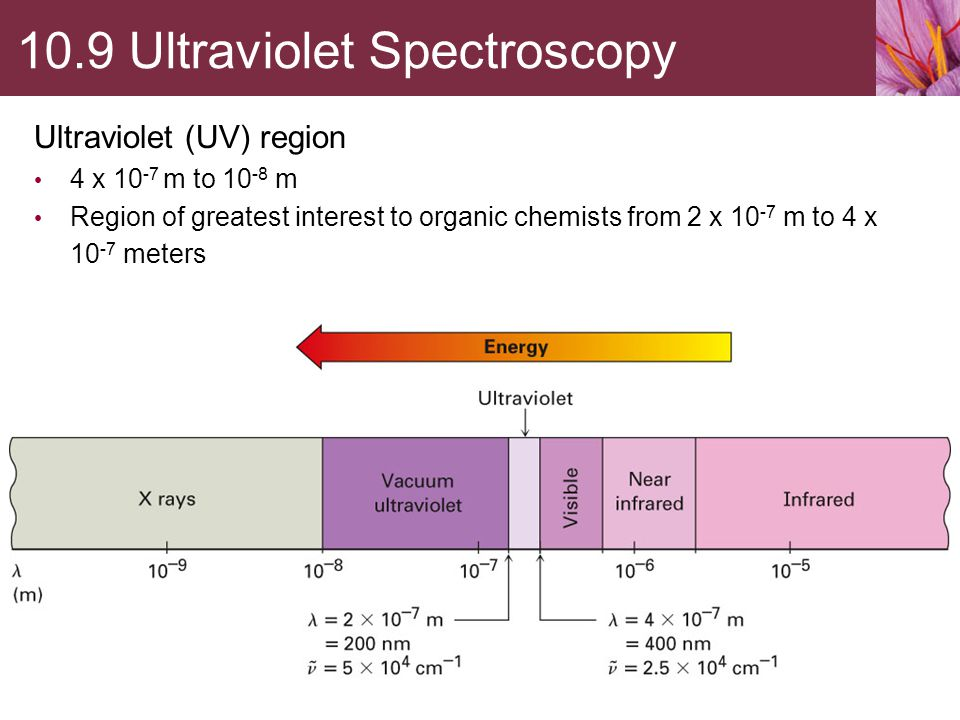 Ultraviolet (UV) region 4 x m to m Region of greatest interest to organic chemists from 2 x m to 4 x meters 10.9 Ultraviolet Spectroscopy