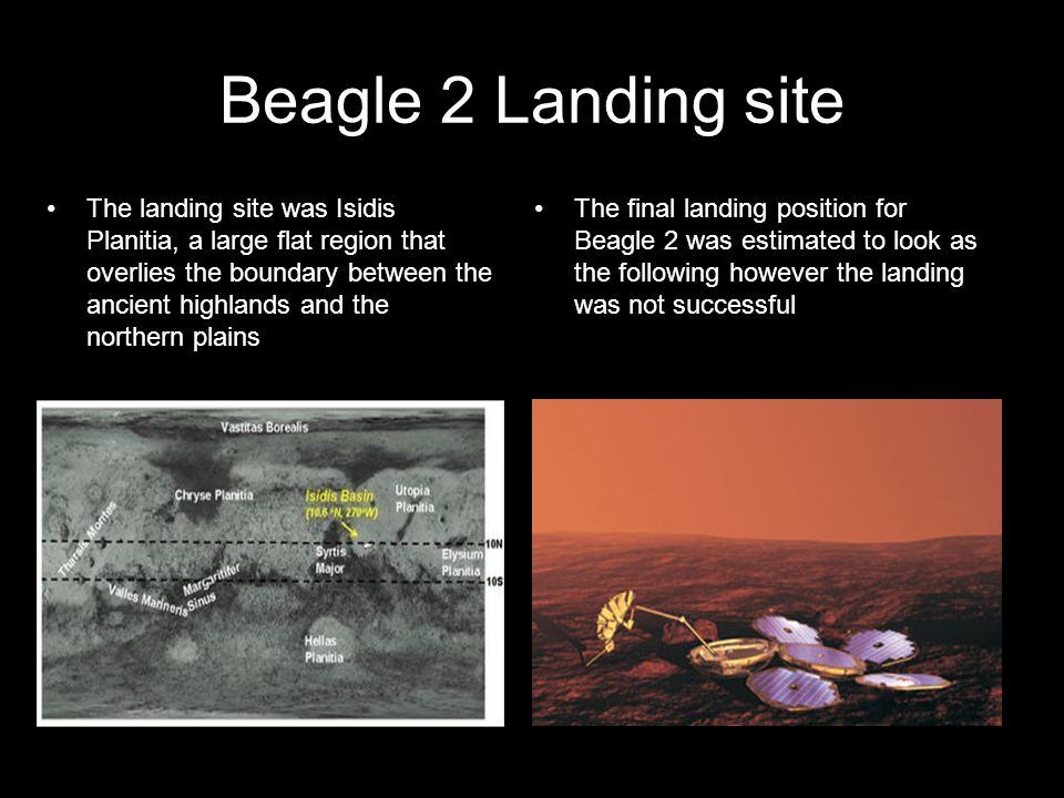 Beagle 2 Landing site The landing site was Isidis Planitia, a large flat region that overlies the boundary between the ancient highlands and the northern plains The final landing position for Beagle 2 was estimated to look as the following however the landing was not successful.
