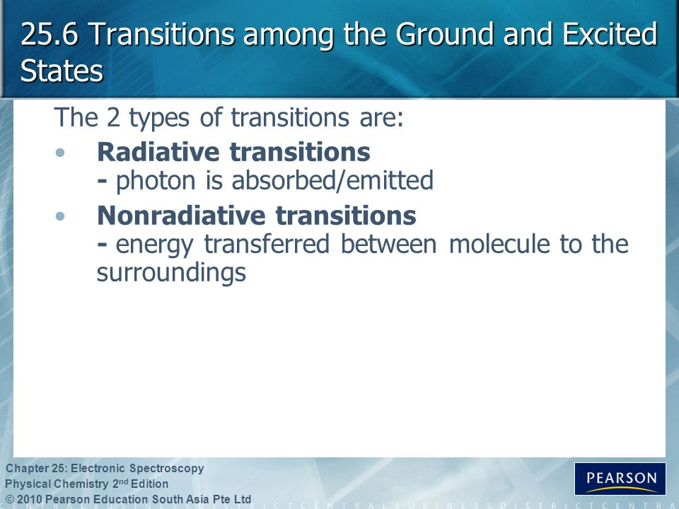 © 2010 Pearson Education South Asia Pte Ltd Physical Chemistry 2 nd Edition Chapter 25: Electronic Spectroscopy 25.6 Transitions among the Ground and Excited States The 2 types of transitions are: Radiative transitions - photon is absorbed/emitted Nonradiative transitions - energy transferred between molecule to the surroundings