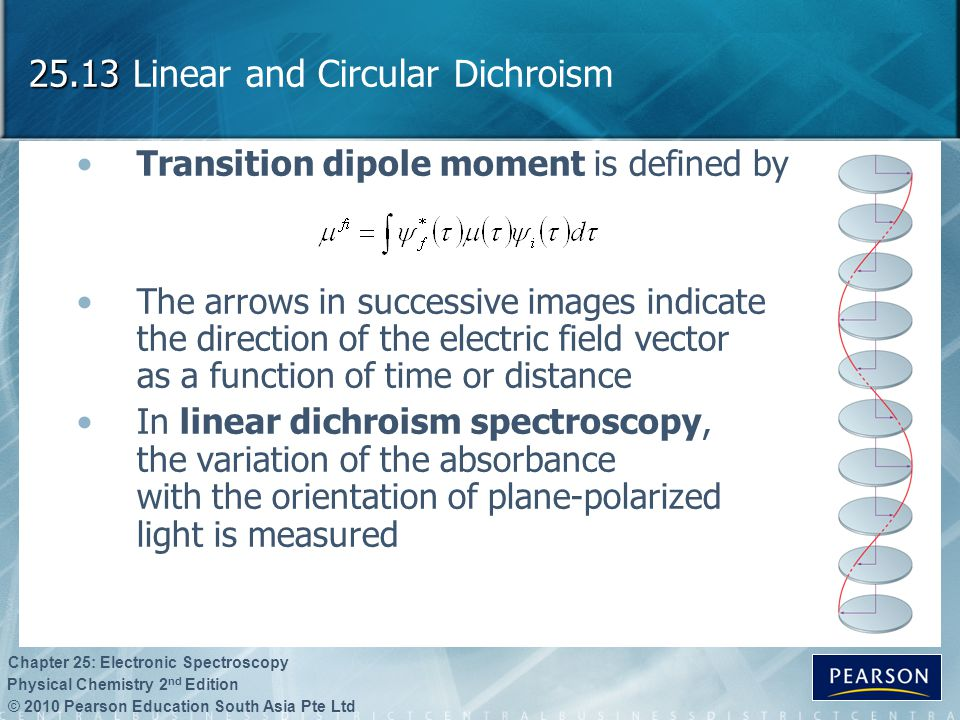 © 2010 Pearson Education South Asia Pte Ltd Physical Chemistry 2 nd Edition Chapter 25: Electronic Spectroscopy Linear and Circular Dichroism Transition dipole moment is defined by The arrows in successive images indicate the direction of the electric field vector as a function of time or distance In linear dichroism spectroscopy, the variation of the absorbance with the orientation of plane-polarized light is measured