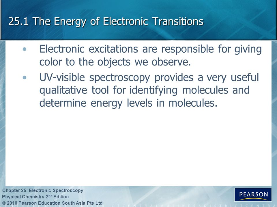 © 2010 Pearson Education South Asia Pte Ltd Physical Chemistry 2 nd Edition Chapter 25: Electronic Spectroscopy 25.1 The Energy of Electronic Transitions Electronic excitations are responsible for giving color to the objects we observe.