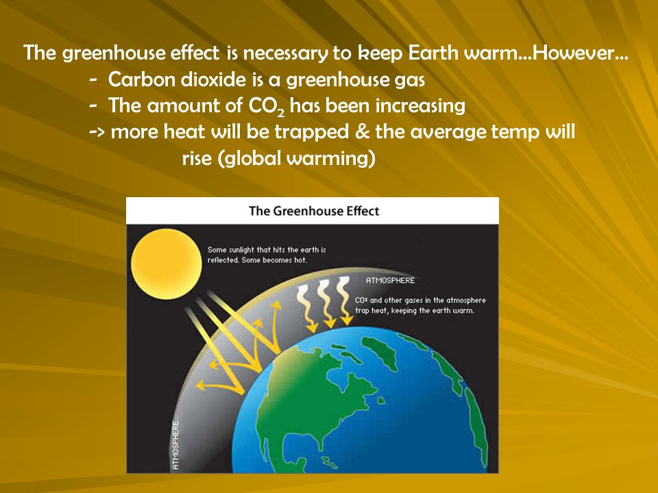The greenhouse effect is necessary to keep Earth warm…However… - Carbon dioxide is a greenhouse gas - The amount of CO 2 has been increasing -> more heat will be trapped & the average temp will rise (global warming)