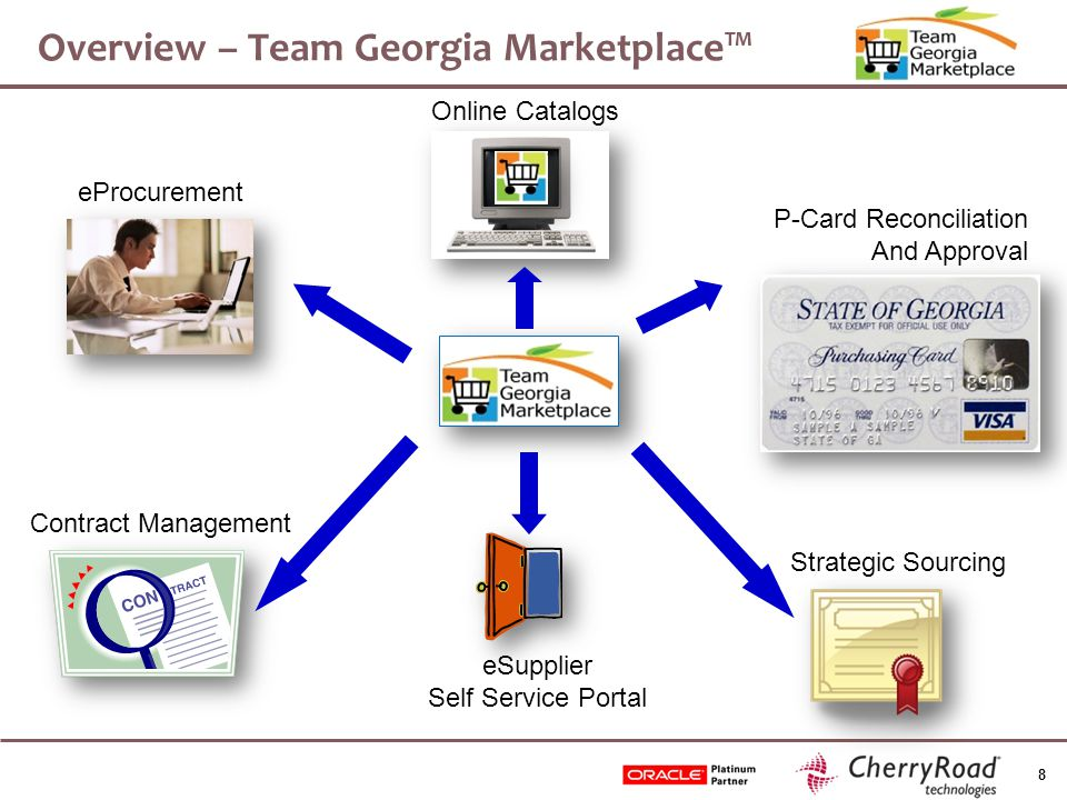 8 Overview – Team Georgia Marketplace™ eProcurement P-Card Reconciliation And Approval Strategic Sourcing Contract Management Online Catalogs eSupplier Self Service Portal
