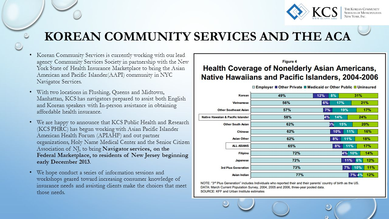 KOREAN COMMUNITY SERVICES AND THE ACA Korean Community Services is currently working with our lead agency Community Services Society in partnership with the New York State of Health Insurance Marketplace to bring the Asian American and Pacific Islander(AAPI) community in NYC Navigator Services.