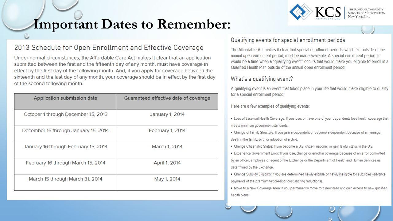 Important Dates to Remember: