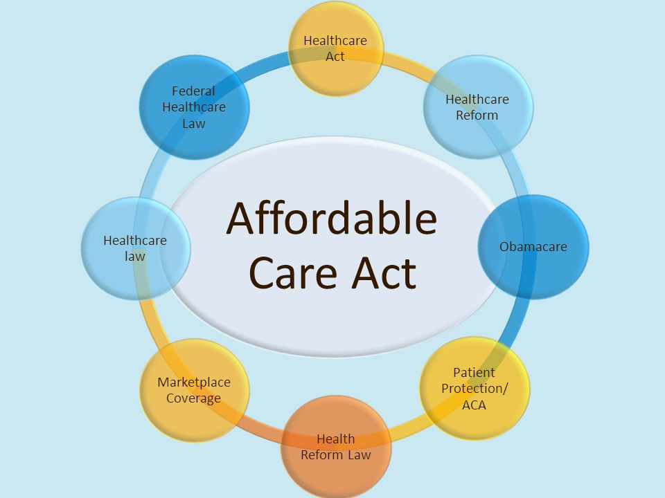 Affordable Care Act Healthcare Act Healthcare Reform Obamacare Patient Protection/ ACA Health Reform Law Marketplace Coverage Healthcare law Federal Healthcare Law