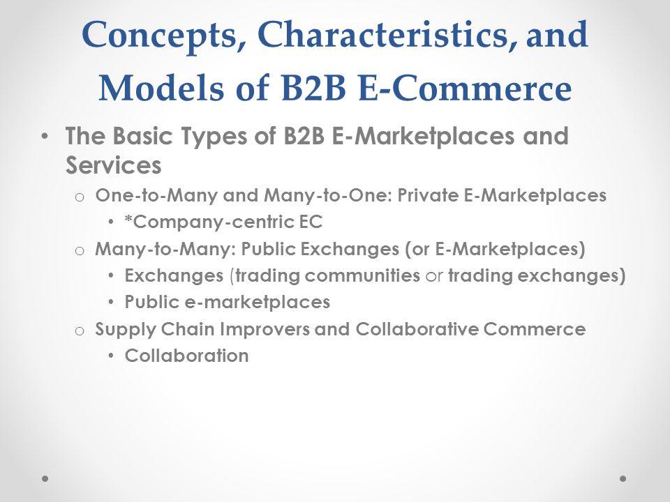 Five Types of B2B E-Commerce