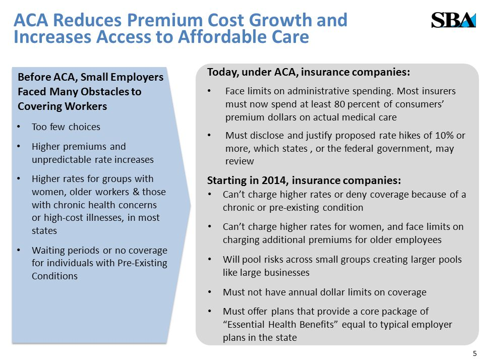 Affordable Care Act 101 What The Health Care Law Means For Small