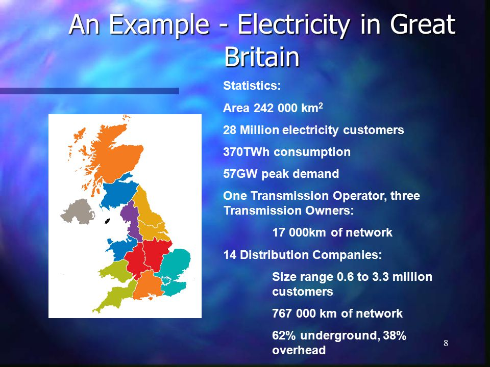 8 An Example - Electricity in Great Britain Statistics: Area km 2 28 Million electricity customers 370TWh consumption 57GW peak demand One Transmission Operator, three Transmission Owners: km of network 14 Distribution Companies: Size range 0.6 to 3.3 million customers km of network 62% underground, 38% overhead