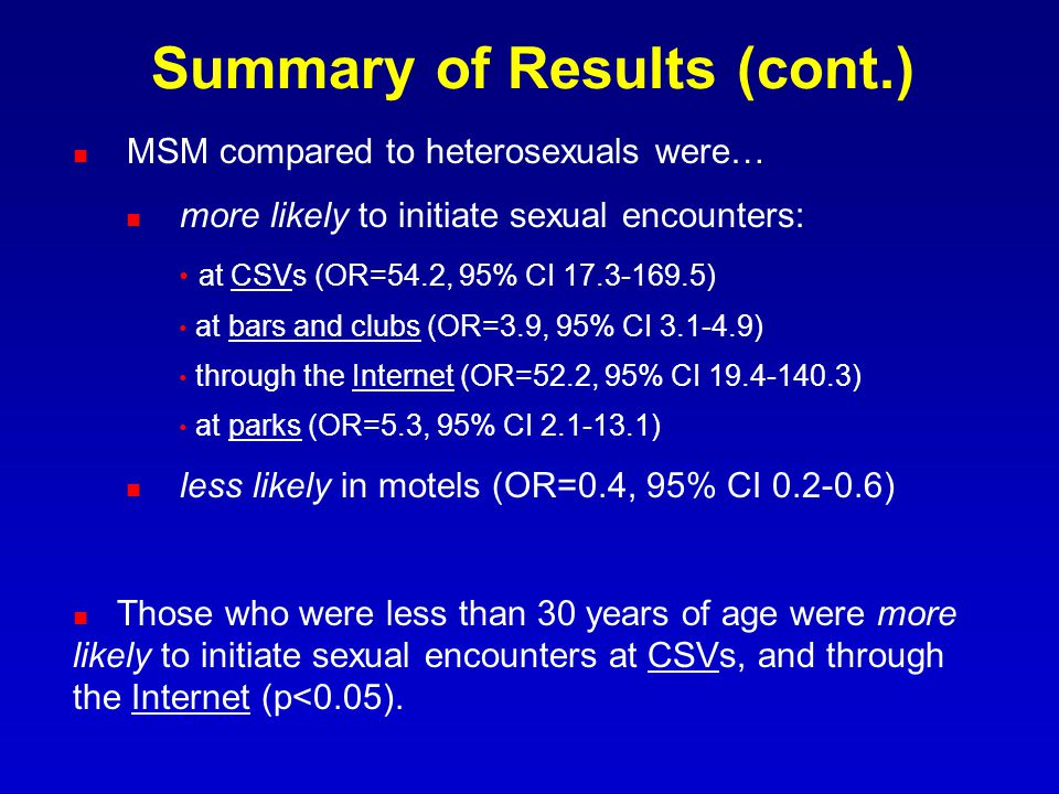 Summary of Results (cont.) MSM compared to heterosexuals were… more likely to initiate sexual encounters: at CSVs (OR=54.2, 95% CI ) at bars and clubs (OR=3.9, 95% CI ) through the Internet (OR=52.2, 95% CI ) at parks (OR=5.3, 95% CI ) less likely in motels (OR=0.4, 95% CI ) Those who were less than 30 years of age were more likely to initiate sexual encounters at CSVs, and through the Internet (p<0.05).