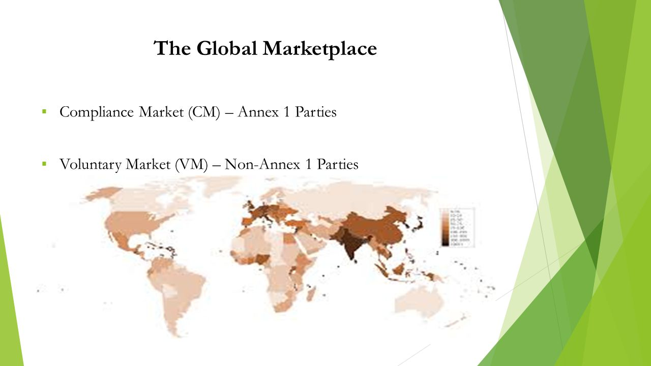 The Global Marketplace  Compliance Market (CM) – Annex 1 Parties  Voluntary Market (VM) – Non-Annex 1 Parties