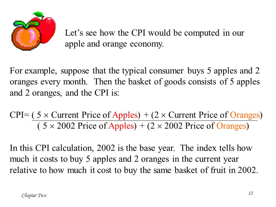 Chapter Two 13 Let's see how the CPI would be computed in our apple and orange economy.