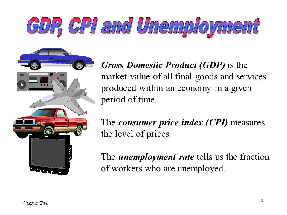 Chapter Two 2 Gross Domestic Product (GDP) is the market value of all final goods and services produced within an economy in a given period of time.