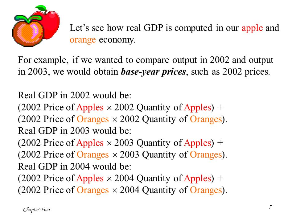 Chapter Two 7 Let's see how real GDP is computed in our apple and orange economy.