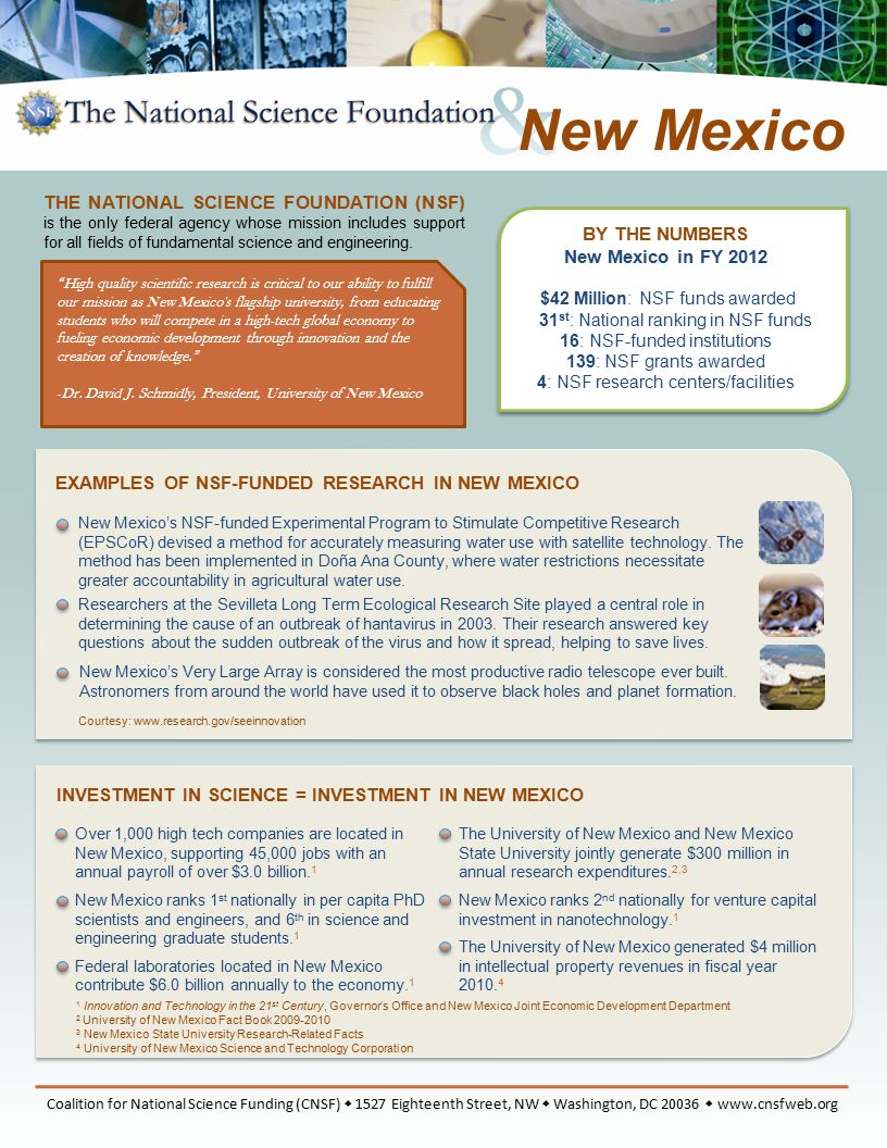 BY THE NUMBERS New Mexico in FY 2012 $42 Million: NSF funds awarded 31 st : National ranking in NSF funds 16: NSF-funded institutions 139: NSF grants awarded 4: NSF research centers/facilities EXAMPLES OF NSF-FUNDED RESEARCH IN NEW MEXICO New Mexico's Very Large Array is considered the most productive radio telescope ever built.