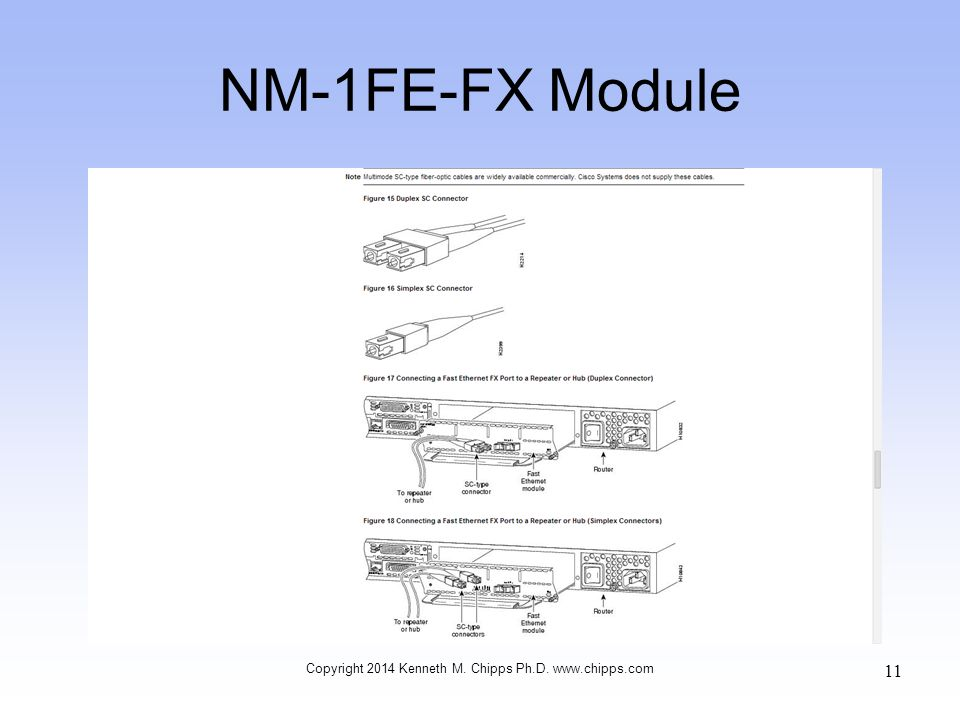 NM-1FE-FX Module Copyright 2014 Kenneth M. Chipps Ph.D.   11