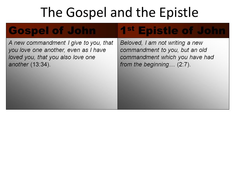 The Gospel and the Epistle 1 st Epistle of JohnGospel of John A new commandment I give to you, that you love one another, even as I have loved you, that you also love one another (13:34).