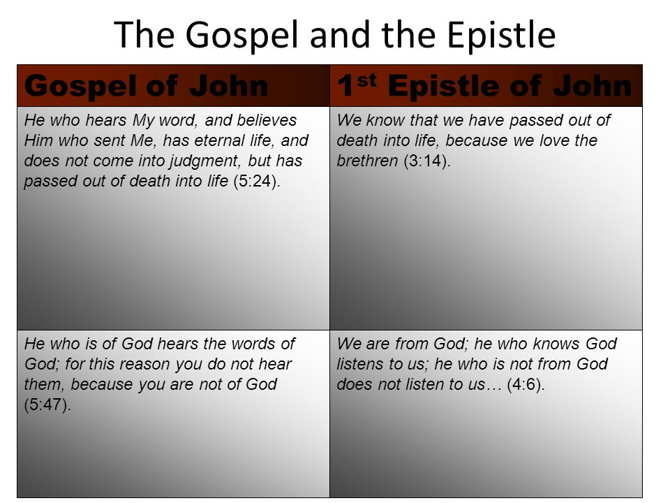 The Gospel and the Epistle 1 st Epistle of JohnGospel of John We know that we have passed out of death into life, because we love the brethren (3:14).