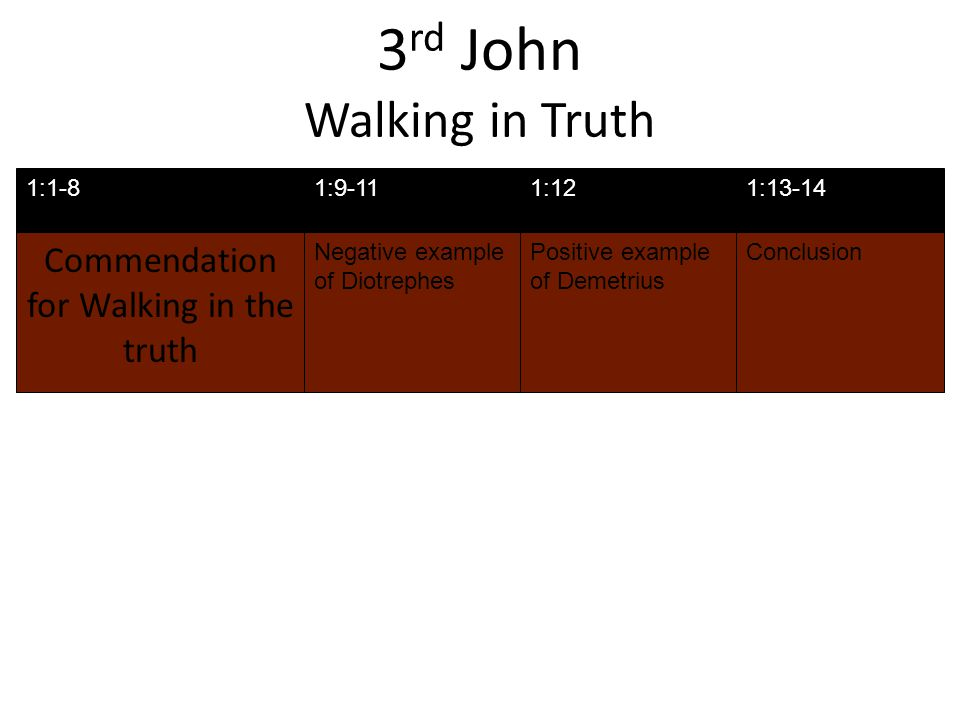 3 rd John Walking in Truth Commendation for Walking in the truth Negative example of Diotrephes Conclusion 1:1-81:9-111:13-14 Positive example of Demetrius 1:12