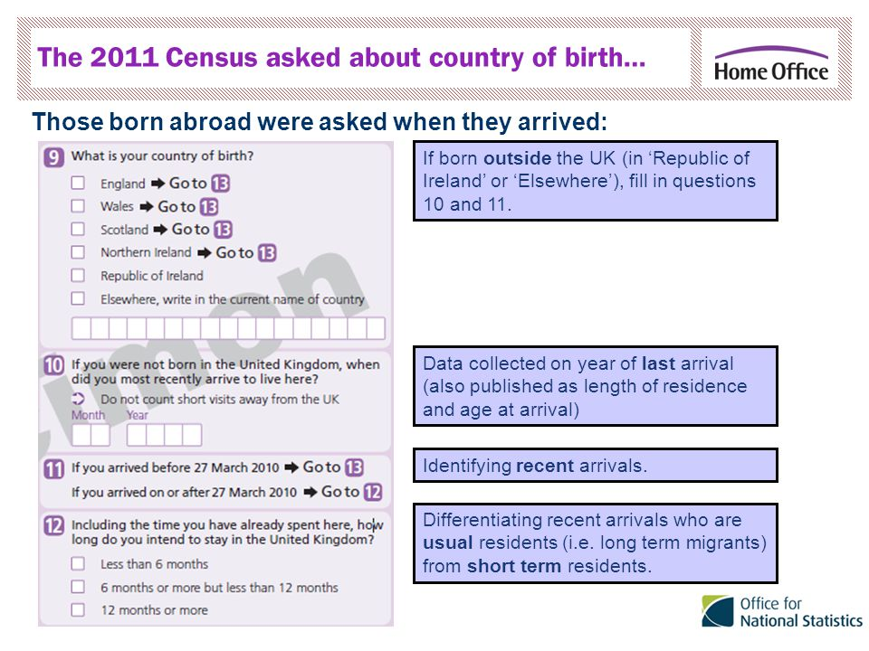 The 2011 Census asked about country of birth… Those born abroad were asked when they arrived: If born outside the UK (in 'Republic of Ireland' or 'Elsewhere'), fill in questions 10 and 11.