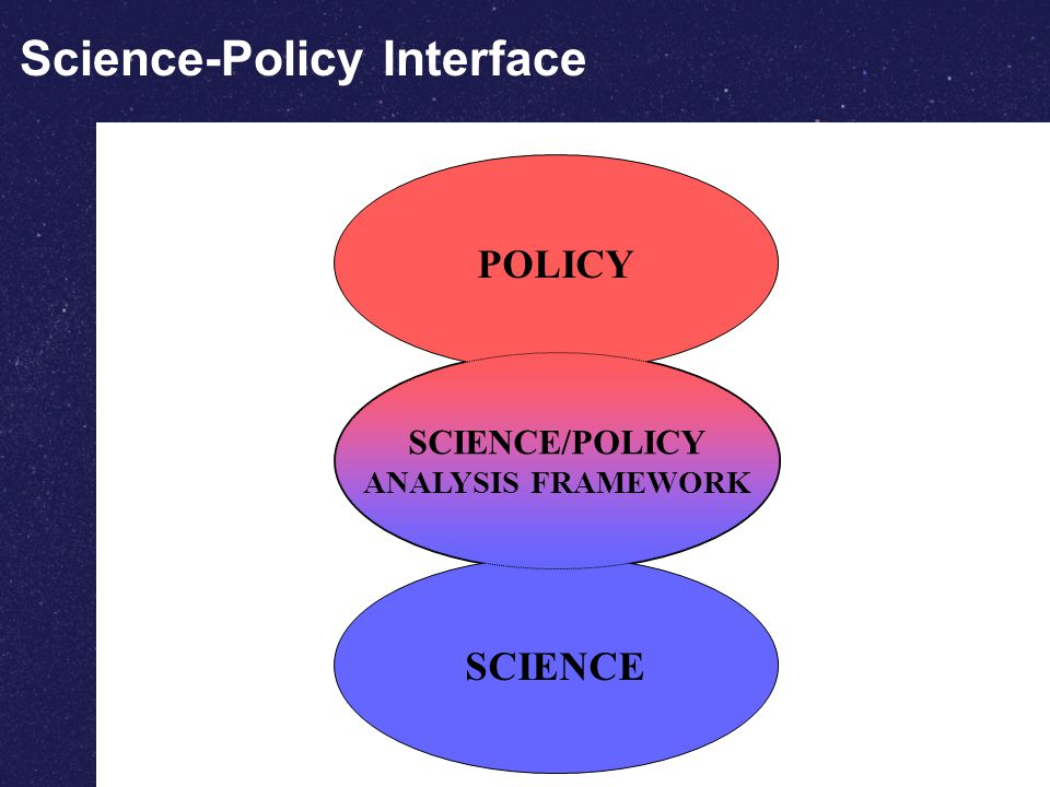 SCIENCE/POLICY ANALYSIS FRAMEWORK POLICY Science-Policy Interface SCIENCE SCIENCE/POLICY ANALYSIS FRAMEWORK