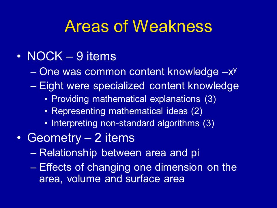 Areas of Weakness NOCK – 9 items –One was common content knowledge –x y –Eight were specialized content knowledge Providing mathematical explanations (3) Representing mathematical ideas (2) Interpreting non-standard algorithms (3) Geometry – 2 items –Relationship between area and pi –Effects of changing one dimension on the area, volume and surface area